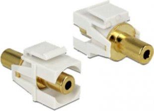 DeLOCK Zubehör Keystone Modul Klinke 3,5mm Bu/Bu